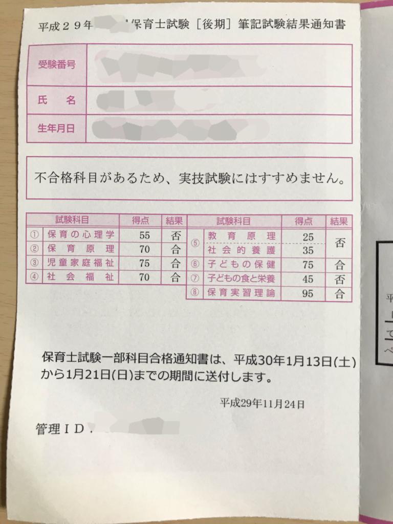 試験結果1